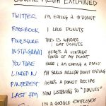 Social Media Explained via the Donut Theory!