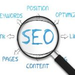 Our full SEO package
