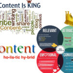 Your Website's 'Content' is King in our Modern Age of Technology & Data
