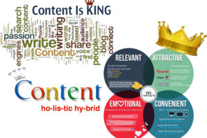 SEO Marketing - Fresh content plays a critical role in all SEO strategies!