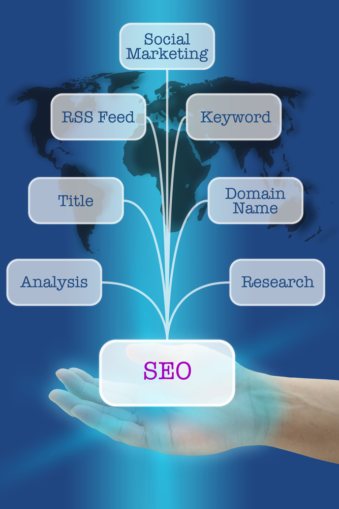 SEO title - Hang Hold Seven Wonder Tips of SEO - Search Engine Optimization