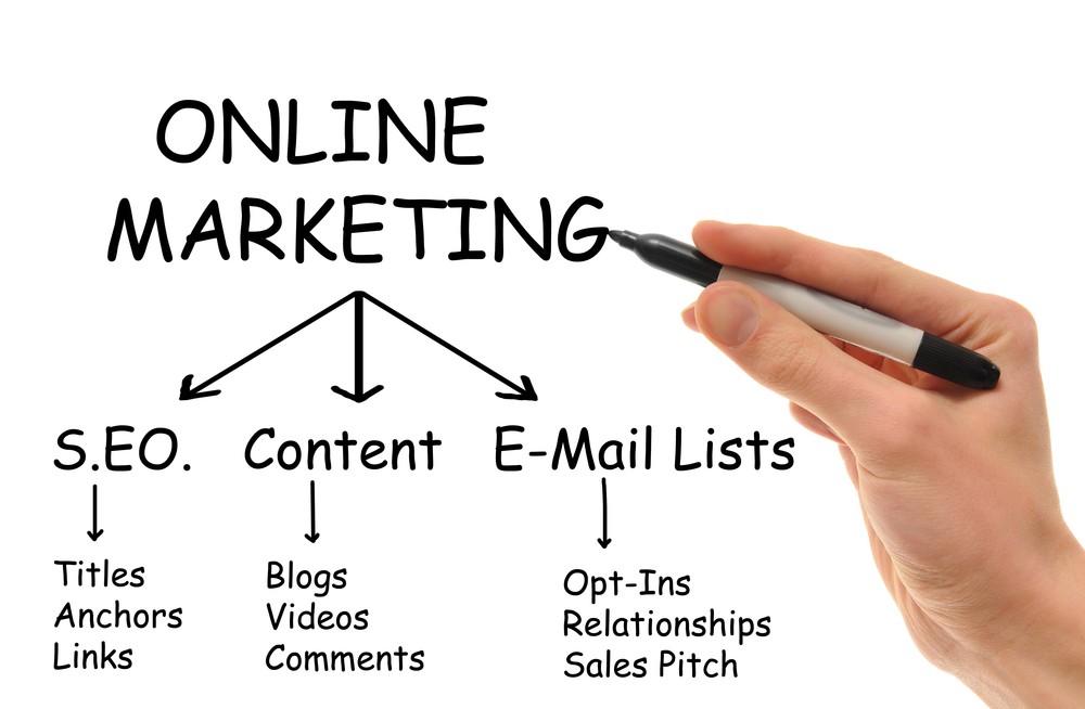 SEO H1 - A white Caucasian hand holds a marker in hand writing down the various strategies of Online Internet Marketing.