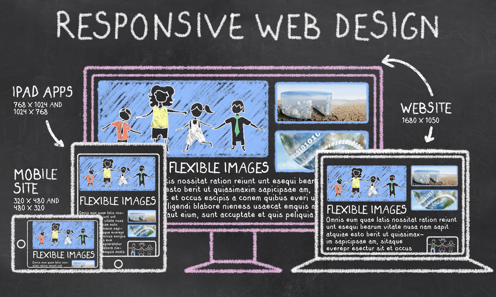 Responsive Web Design - Mobile-Friendliness Will Greatly Impact Your Search Rankings