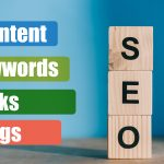 What are Keywords and Snippets? And Why Are They Crucial To SEO?
