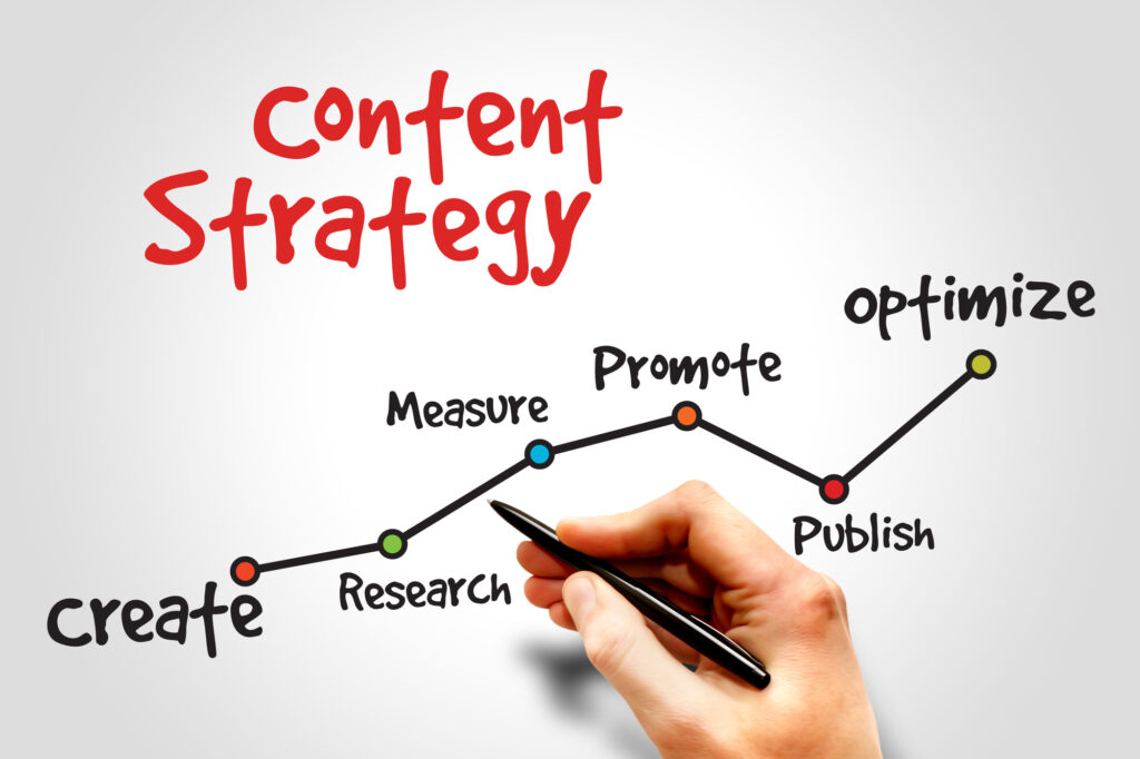 A typical 'Content Strategy' timeline.